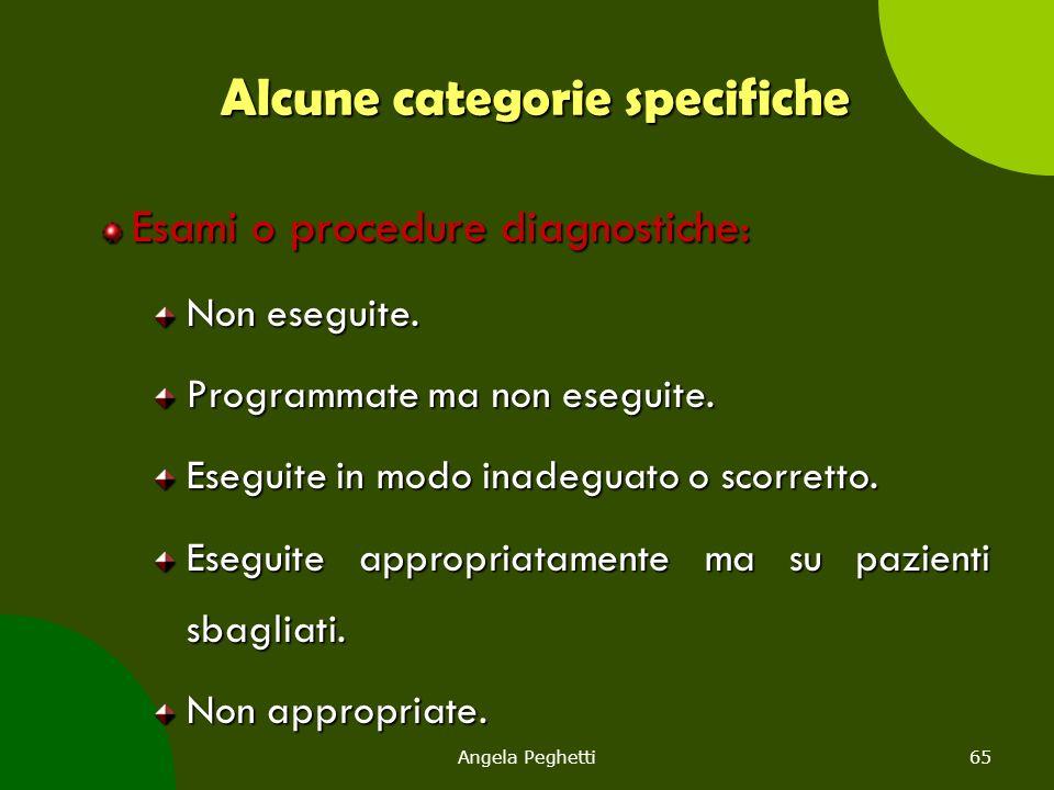 Alcune categorie specifiche