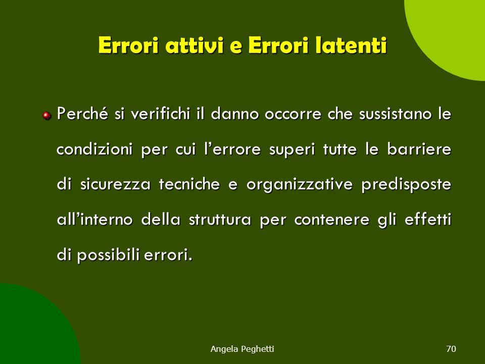 Errori attivi e Errori latenti