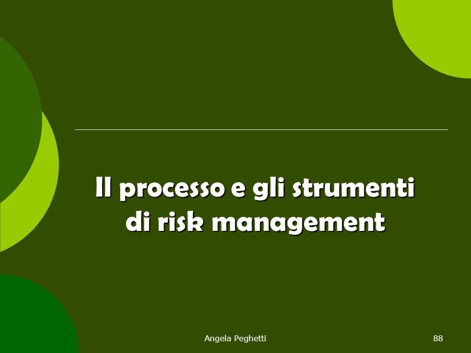 Il processo e gli strumenti di risk management