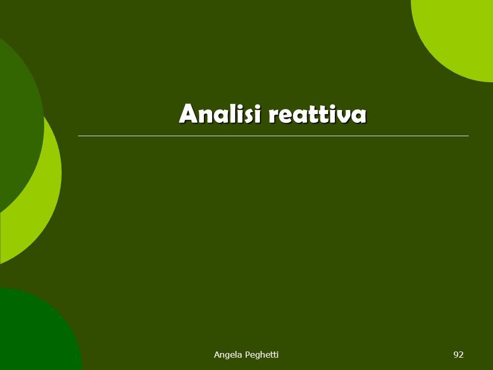 Analisi reattiva Angela Peghetti