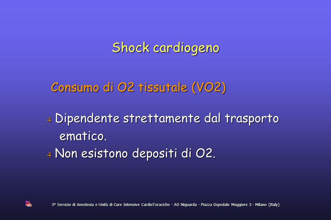 Shock cardiogeno Consumo di O2 tissutale (VO2)