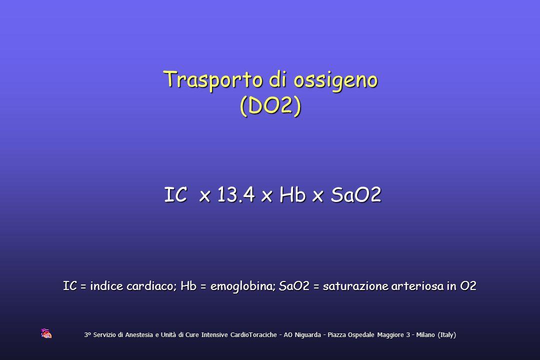 Trasporto di ossigeno (DO2)