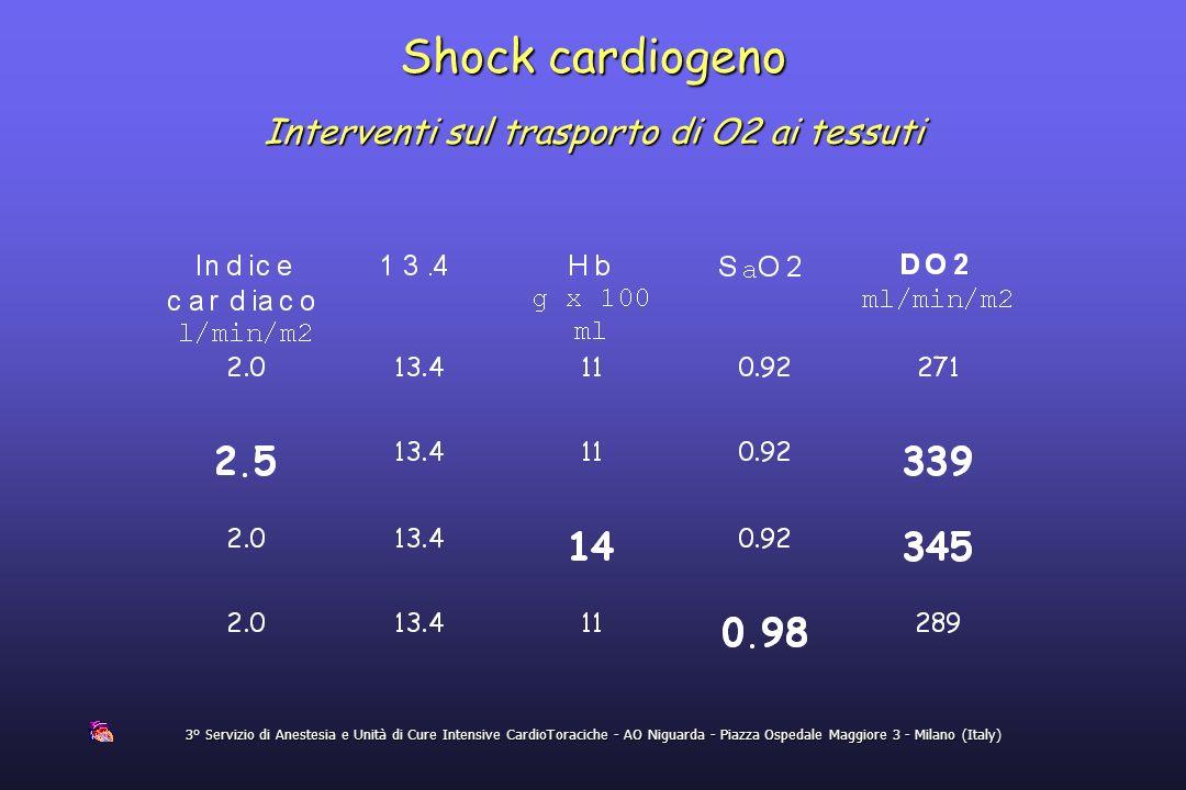Shock cardiogeno Interventi sul trasporto di O2 ai tessuti