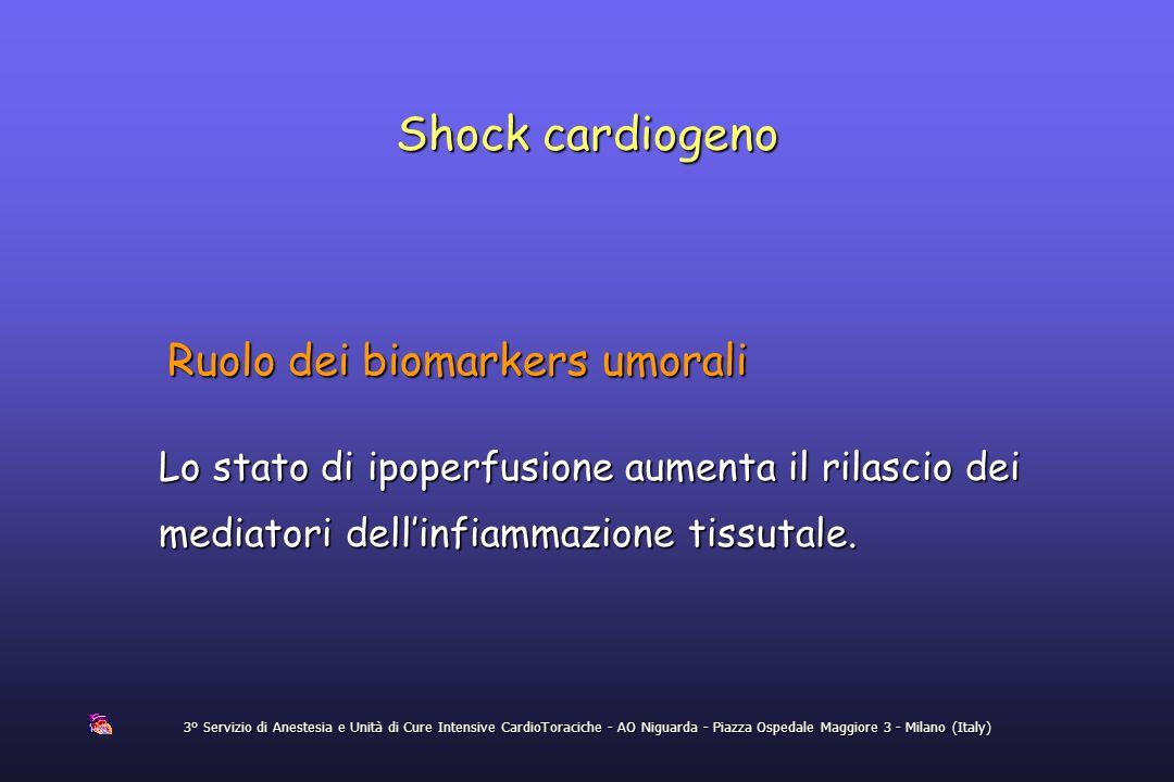 Shock cardiogeno Ruolo dei biomarkers umorali