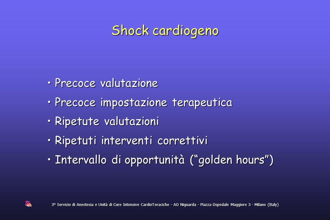 Shock cardiogeno Precoce valutazione Precoce impostazione terapeutica