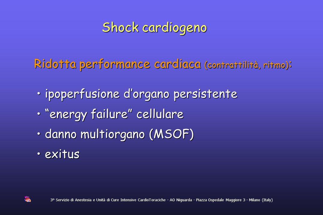 Shock cardiogeno Ridotta performance cardiaca (contrattilità, ritmo):