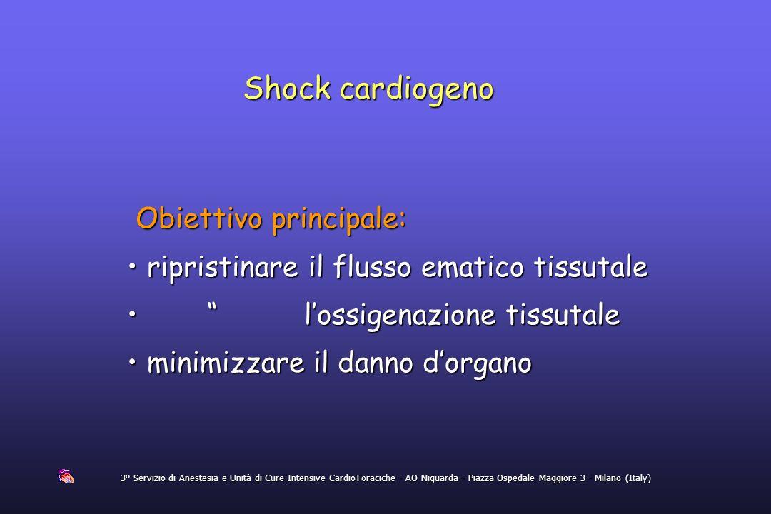 Shock cardiogeno Obiettivo principale: