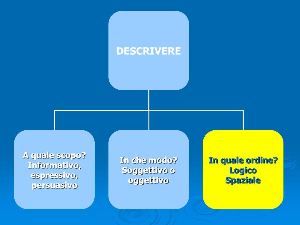 Informativo, espressivo, persuasivo Soggettivo o oggettivo