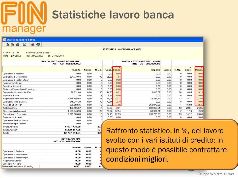 Statistiche lavoro banca