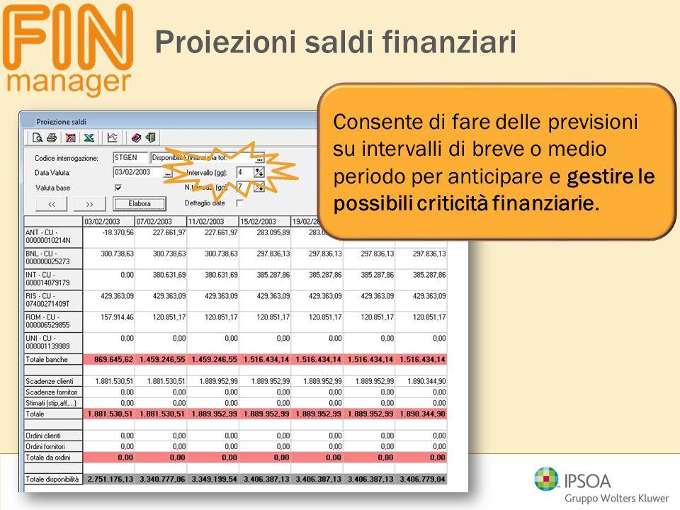 Proiezioni saldi finanziari