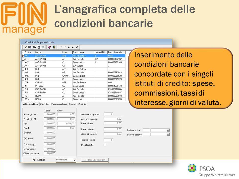 L'anagrafica completa delle condizioni bancarie