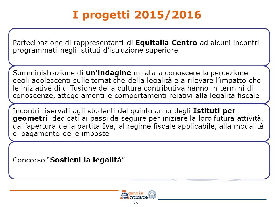 I progetti 2015/2016 Partecipazione di rappresentanti di Equitalia Centro ad alcuni incontri programmati negli istituti d'istruzione superiore.