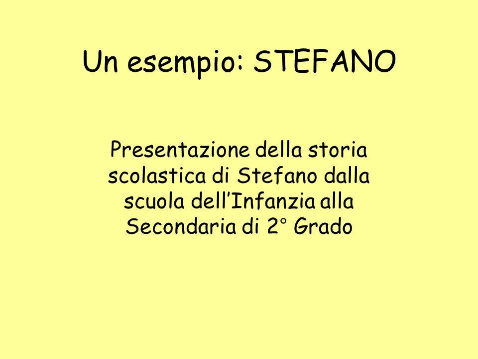 Un esempio: STEFANO Presentazione della storia scolastica di Stefano dalla scuola dell'Infanzia alla Secondaria di 2° Grado.