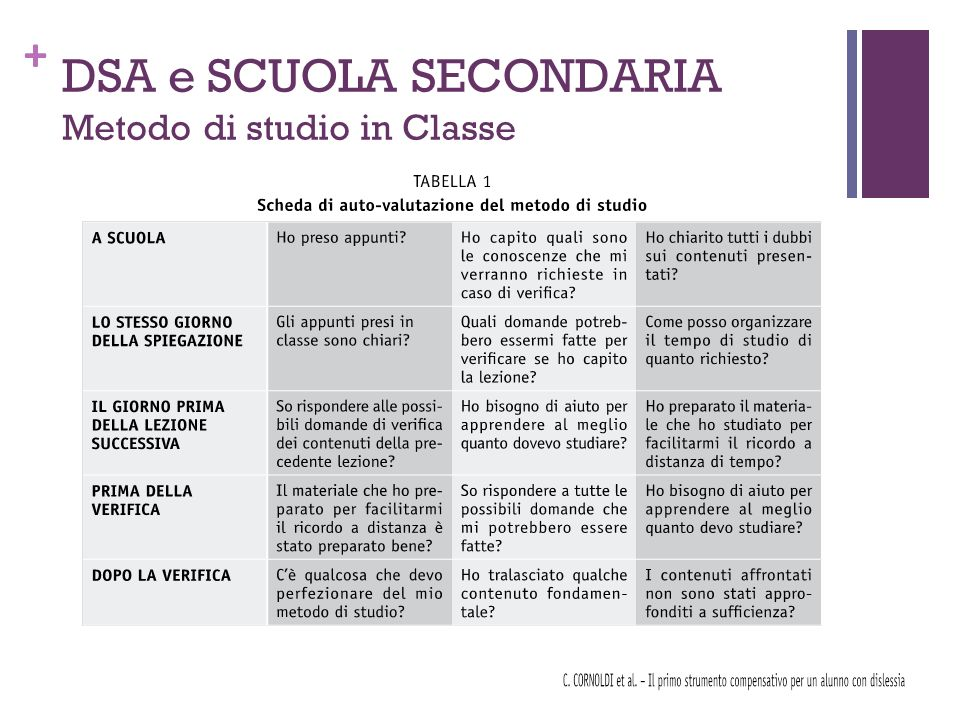 DSA e SCUOLA SECONDARIA Metodo di studio in Classe