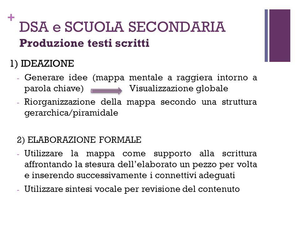 DSA e SCUOLA SECONDARIA Produzione testi scritti