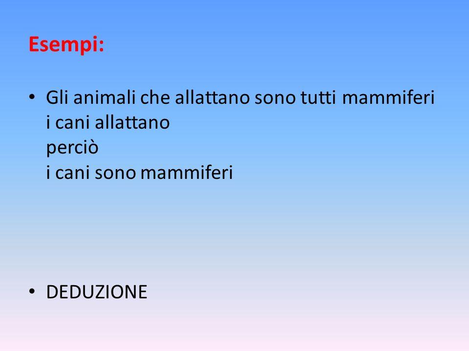 Esempi: Gli animali che allattano sono tutti mammiferi i cani allattano perciò i cani sono mammiferi