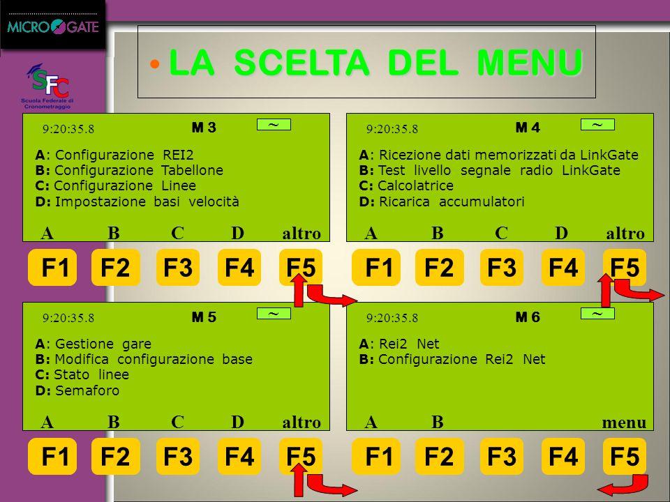 LA SCELTA DEL MENU F2 F3 F4 F5 F2 F3 F4 F5 F2 F3 F4 F5 F2 F3 F4 F5 F1