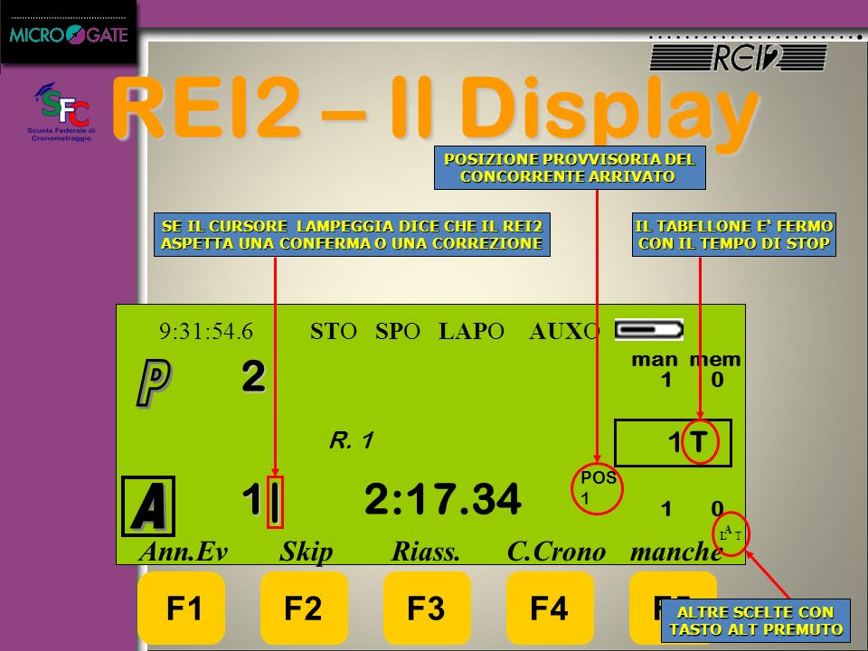 REI2 – Il Display 2 P 1 2:17.34 | A F2 F3 F4 F5 1 T