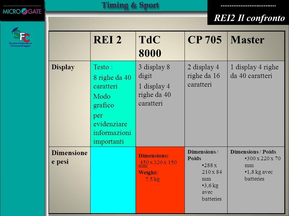 REI 2 TdC 8000 CP 705 Master REI2 Il confronto Display Testo :