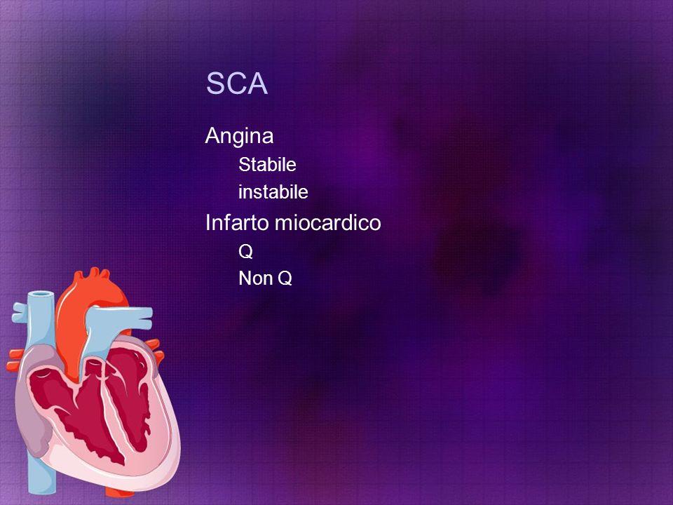 SCA Angina Stabile instabile Infarto miocardico Q Non Q