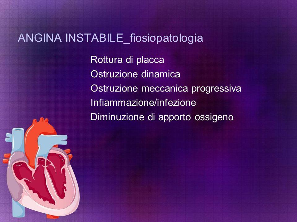 ANGINA INSTABILE_fiosiopatologia