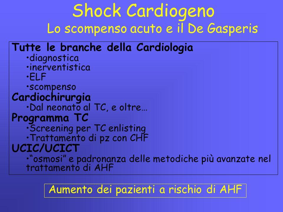 Aumento dei pazienti a rischio di AHF