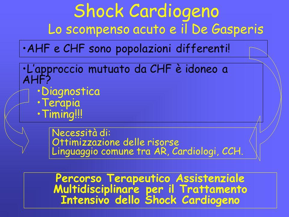 Shock Cardiogeno Lo scompenso acuto e il De Gasperis