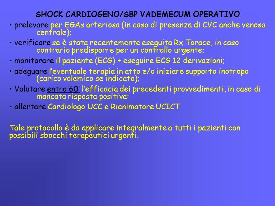 SHOCK CARDIOGENO/SBP VADEMECUM OPERATIVO