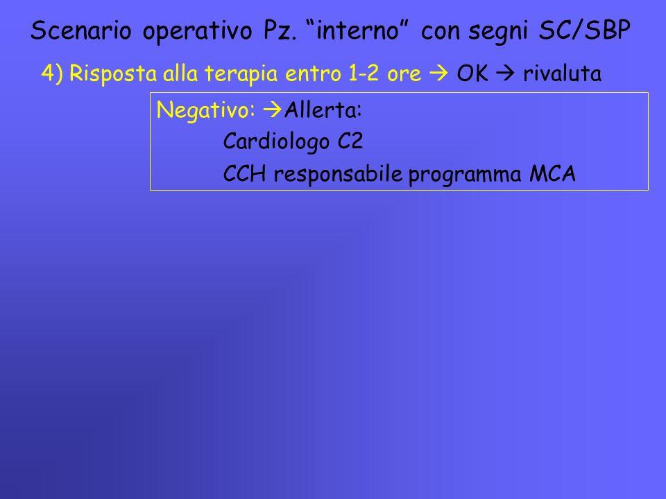 Scenario operativo Pz. interno con segni SC/SBP