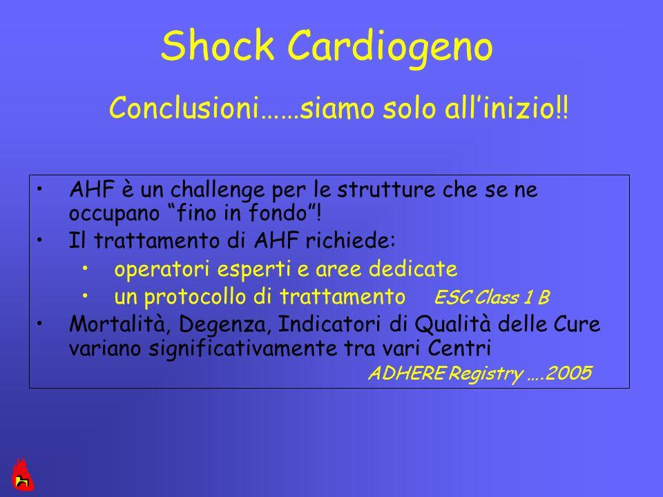 Shock Cardiogeno Conclusioni……siamo solo all'inizio!!