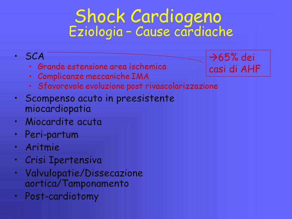 Eziologia – Cause cardiache