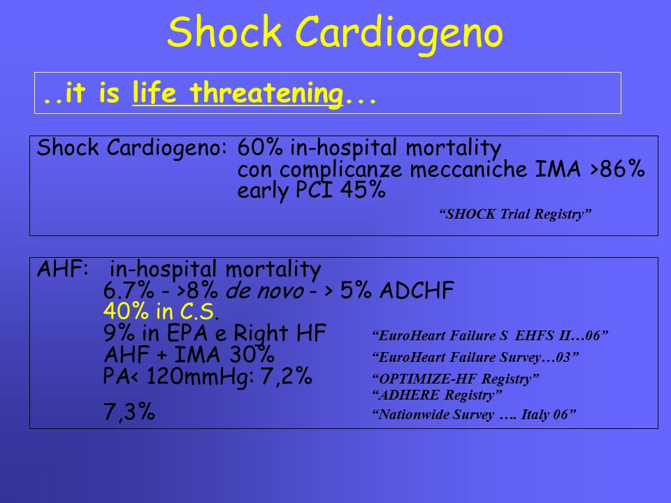 Shock Cardiogeno ..it is life threatening...