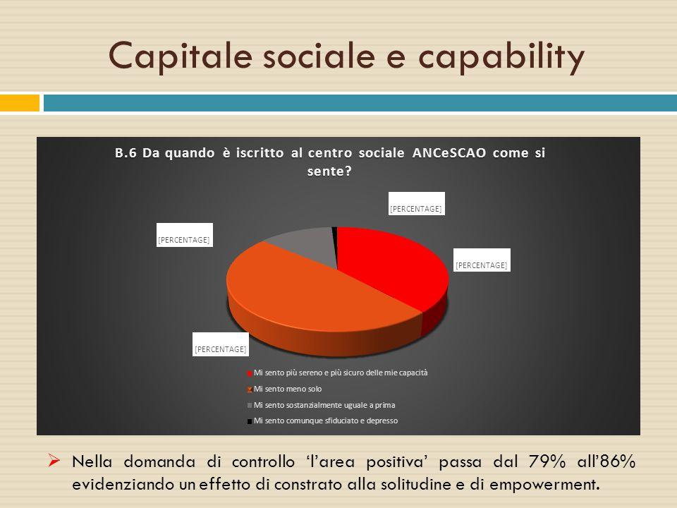 Capitale sociale e capability