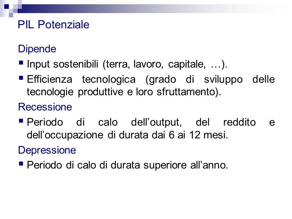 PIL Potenziale Dipende Input sostenibili (terra, lavoro, capitale, …).