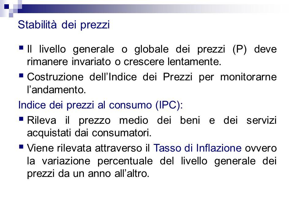 Stabilità dei prezzi Il livello generale o globale dei prezzi (P) deve rimanere invariato o crescere lentamente.