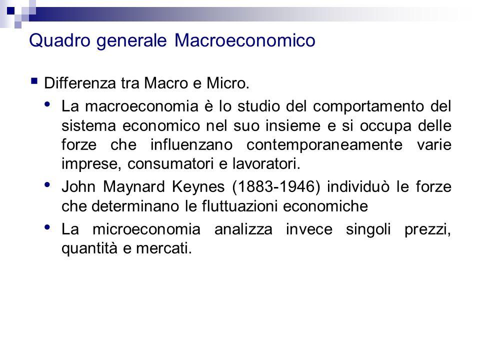 Quadro generale Macroeconomico