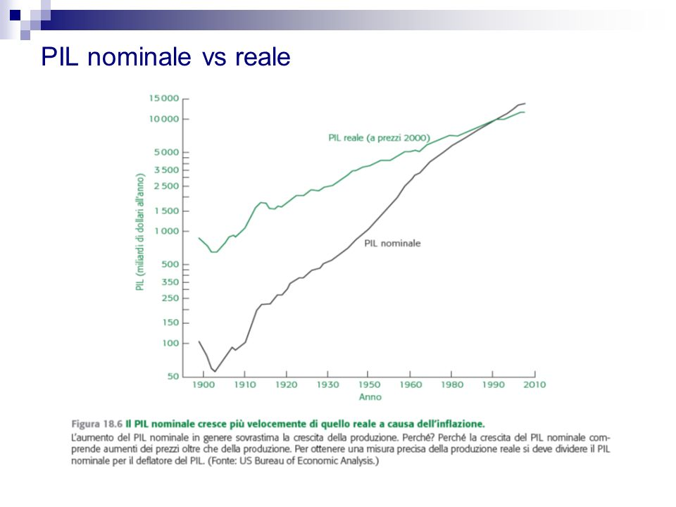 PIL nominale vs reale