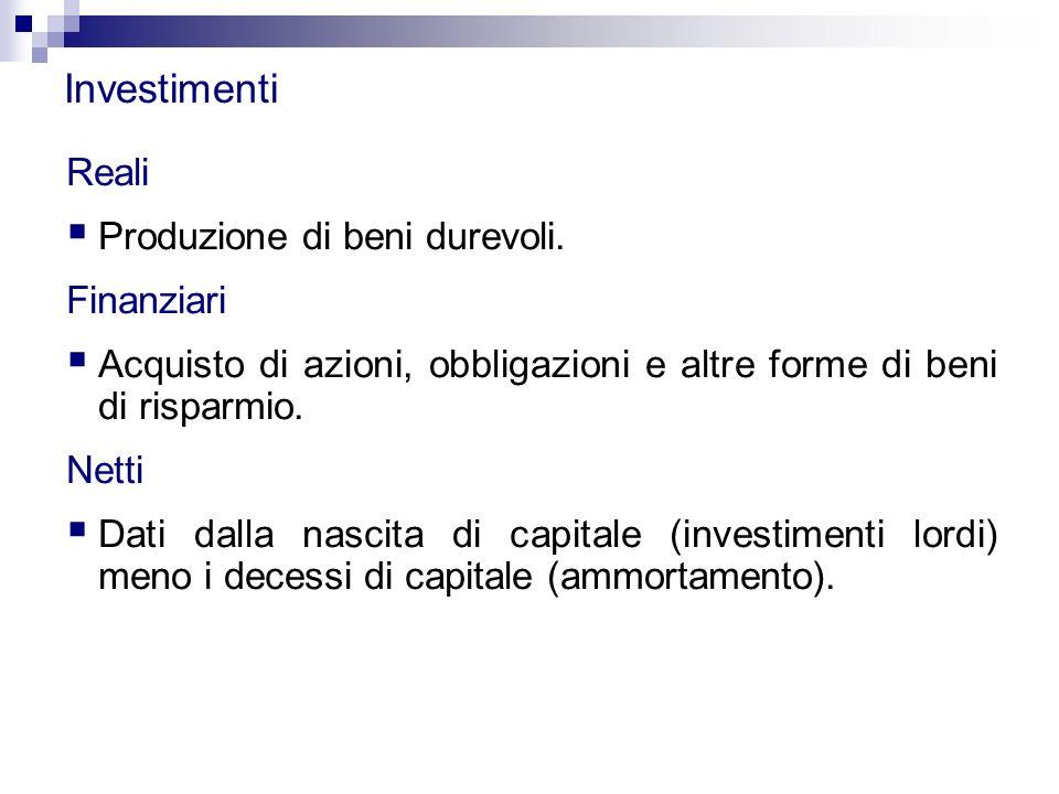 Investimenti Reali Produzione di beni durevoli. Finanziari