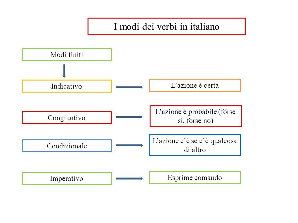 I modi dei verbi in italiano