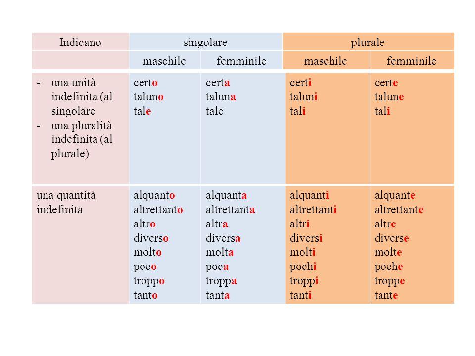 Indicano singolare. plurale. maschile. femminile. una unità indefinita (al singolare. una pluralità indefinita (al plurale)