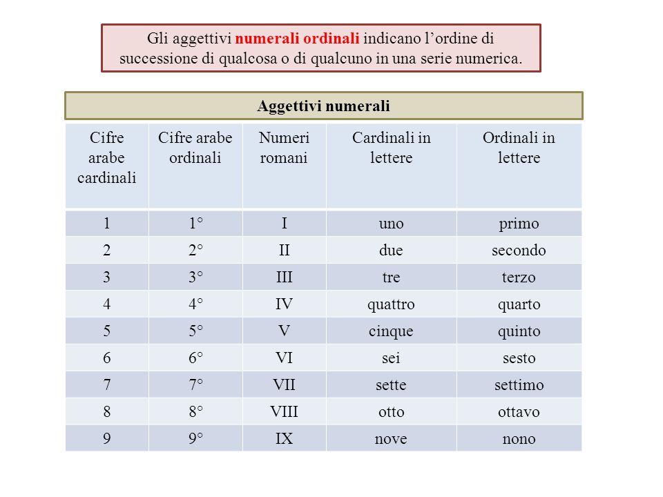 Gli aggettivi numerali ordinali indicano l'ordine di successione di qualcosa o di qualcuno in una serie numerica.