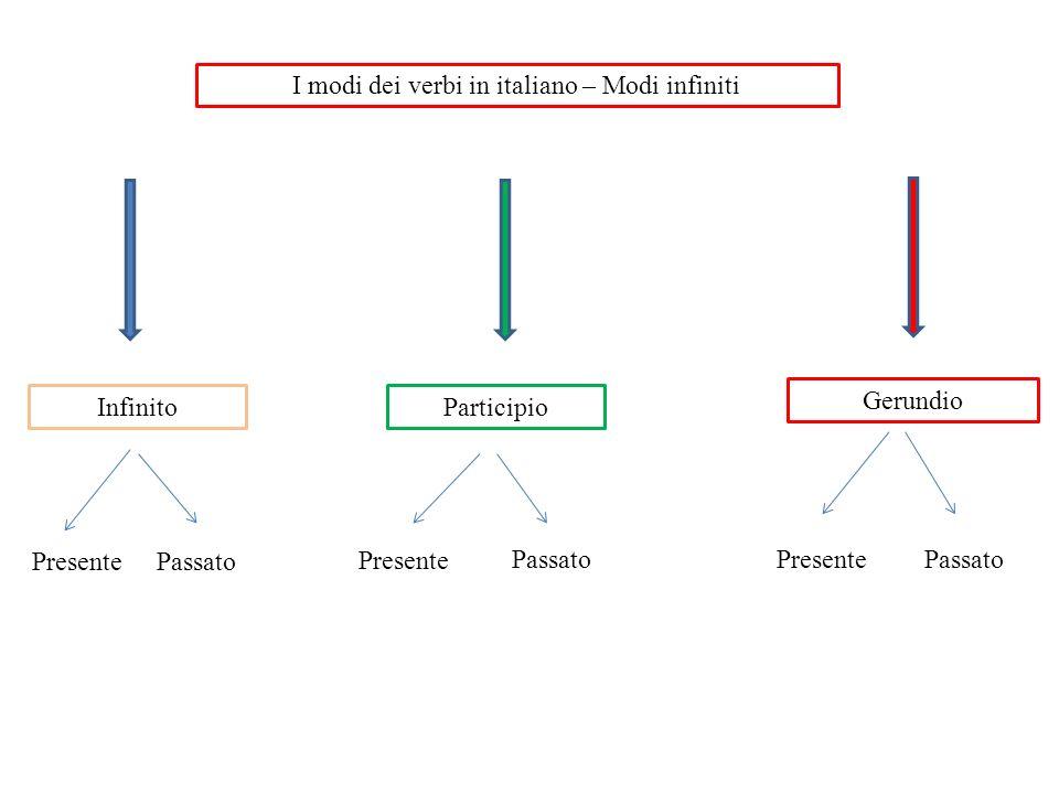 I modi dei verbi in italiano – Modi infiniti