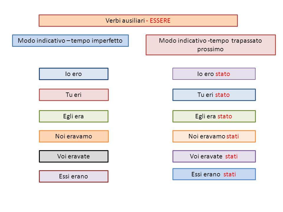 Verbi ausiliari - ESSERE