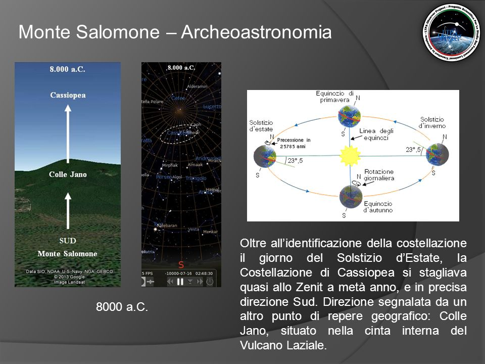 Monte Salomone – Archeoastronomia