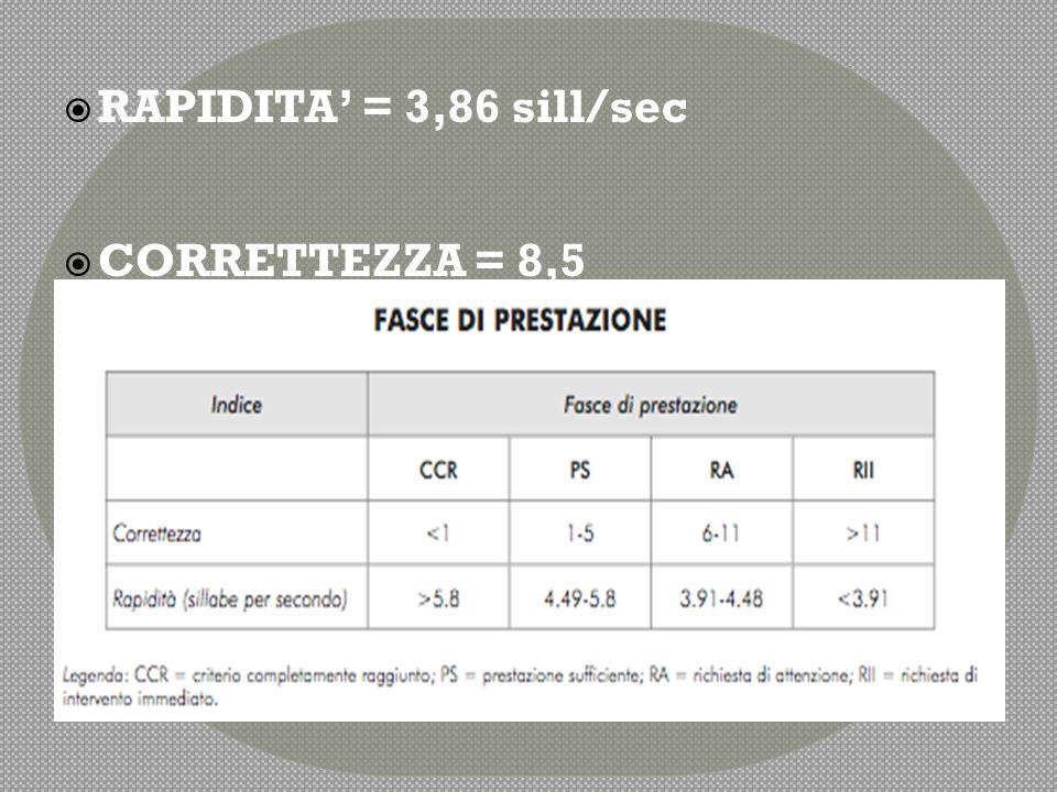 RAPIDITA' = 3,86 sill/sec CORRETTEZZA = 8,5