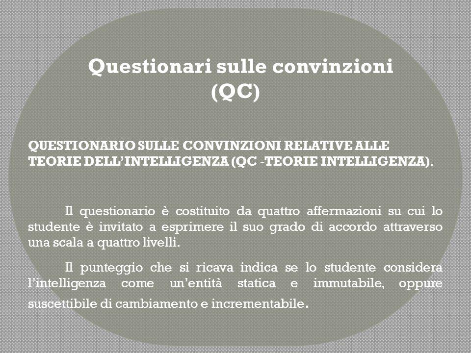 Questionari sulle convinzioni (QC)