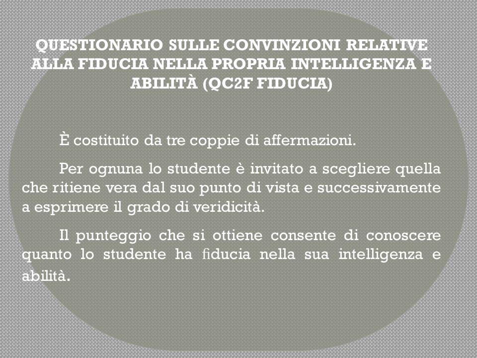 QUESTIONARIO SULLE CONVINZIONI RELATIVE ALLA FIDUCIA NELLA PROPRIA INTELLIGENZA E ABILITÀ (QC2F FIDUCIA)