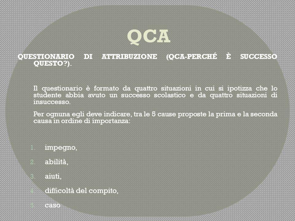 QCA impegno, abilità, aiuti, difficoltà del compito, caso