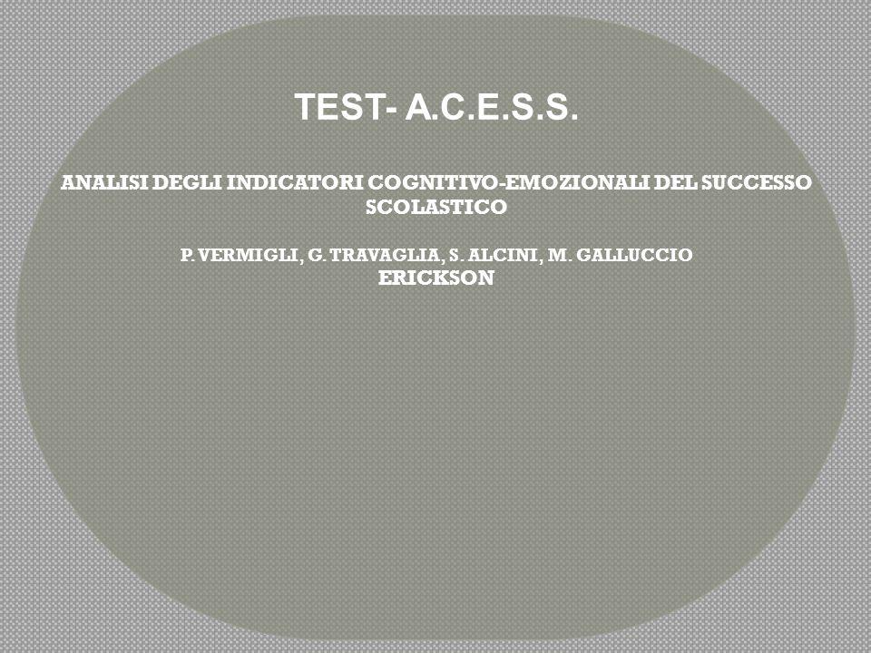 TEST- A.C.E.S.S.