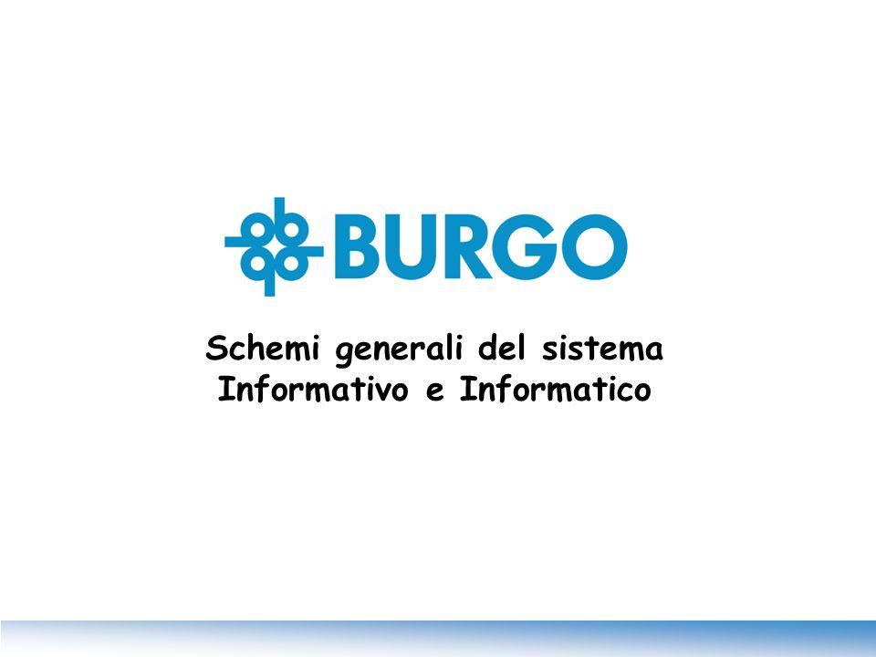 Schemi generali del sistema Informativo e Informatico